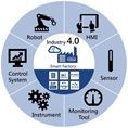 ALTW-industria 4.0-118